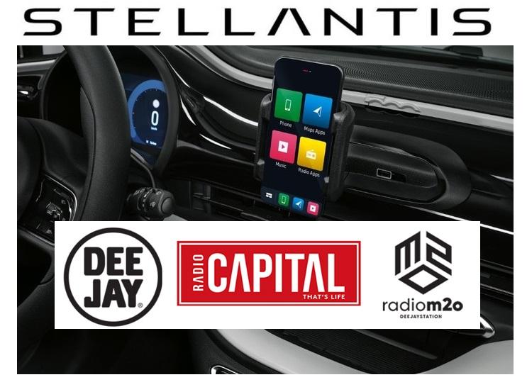 stellantis, (RAI),