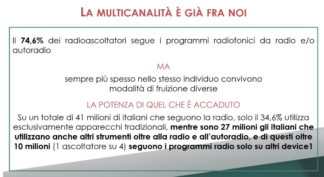 visualradio 4 - Radio. Ricerca Censis ratifica visual radio e tendenze utenti. Su 41 mln, 19 ascoltano con schermi. Non interessa il device ma il contenuto