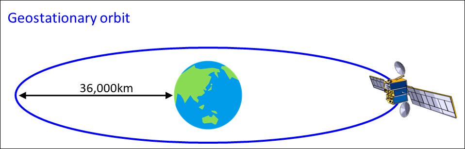 geo - TLC & Web. Eutelsat punta ai servizi IP di nuova generazione entrando nel capitale di OneWeb. Ma Starlink di Elon Musk sembra irraggiungibile