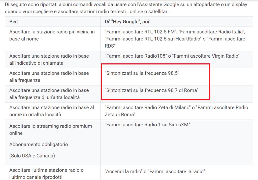 google smart speaker 1024x715 - La perdita di percezione della piattaforma da parte dell'utente: ascolto l'FM su IP
