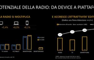 radiocompass 300x194 - Newslinet periodico di Radio e Televisione, Telecomunicazioni e multimediale