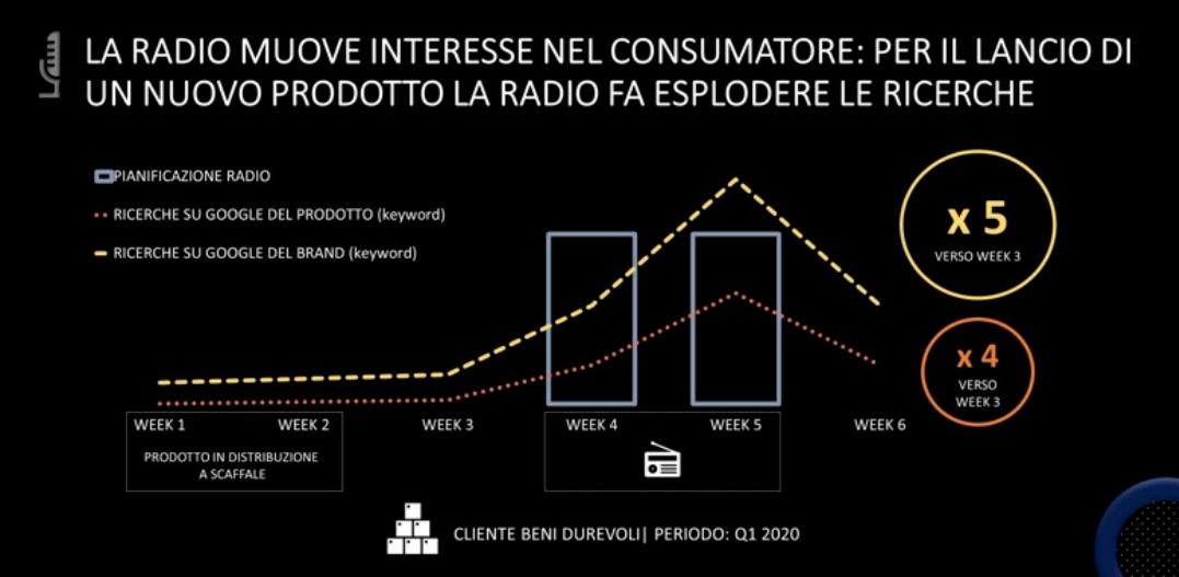 radiocompass 5 - RadioCompass: la radio si è trasformata. Nel bene e nel male