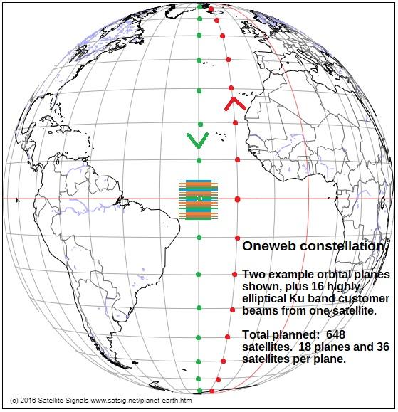 satellite map equator view oneweb - TLC & Web. Eutelsat punta ai servizi IP di nuova generazione entrando nel capitale di OneWeb. Ma Starlink di Elon Musk sembra irraggiungibile