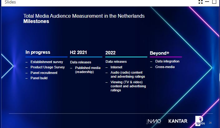 slide2 - Media. Total Media Audience di Kantar e Ipsos: tutto interessante, grande potenziale. Ma sfruttabile solo dal 2023