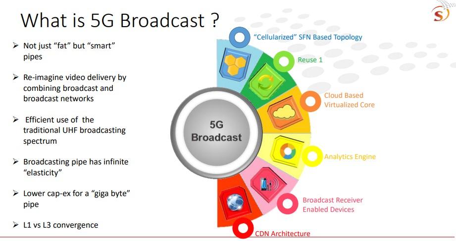 5g broadcast - DTT. Mentre si discute di prorogare lo switch-off del 2021 il WRC ipotizza nuovo refarming della banda televisiva dal 2023. Negroponte dixit