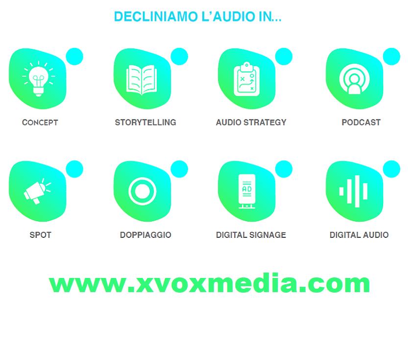 """XVOXMedia banner 2 900x703 1 843x703 - Radio 4.0. La visual radio entra nella sua fase evolutiva. Nuove opportunità professionali, commerciali ed editoriali per chi sa """"vedere"""" oltre l'orecchio"""