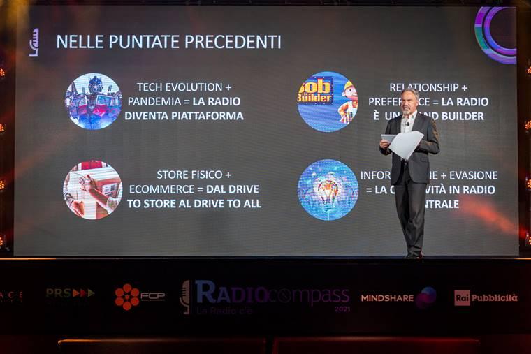 radiocompass 2021 4 - Radio. Radiocompass 2021: futuro connesso a sviluppo tecnologico, con nuove occasioni di consumo da streaming a smart speaker e podcasting
