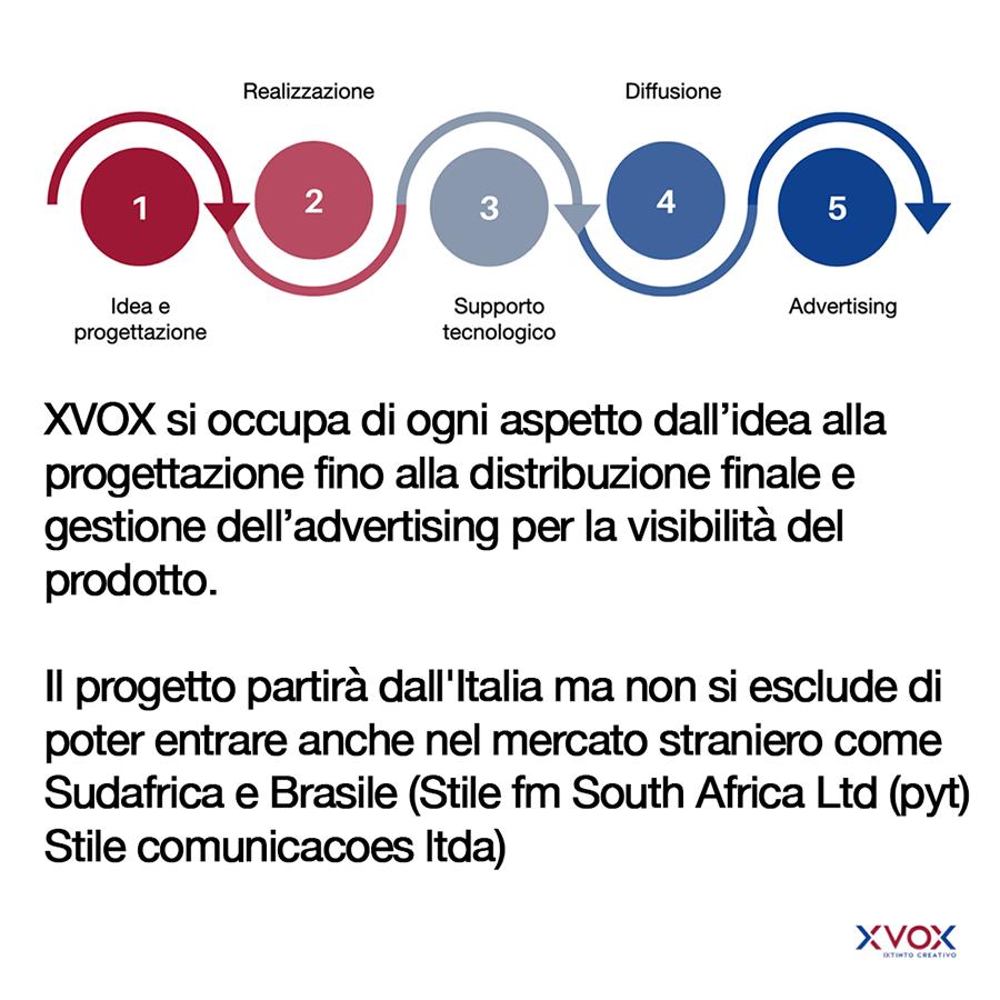XVOX banner 2 900x900 1 - Tv. L'annuncio della Superlega calcio fa volare i titoli di Juventus e Manchester e scatena l'ira dei politici. I principali numeri ed un'analisi della questione diritti