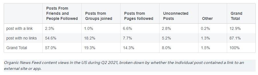 """link esterni - Web. Non il perfido algoritmo ma la natura umana stessa induce il news feed di Facebook a promuovere i post cosiddetti """"divisivi"""""""