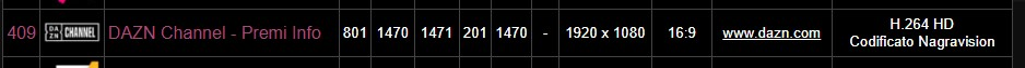 409 - TV. Terza giornata di campionato: lo streaming di DAZN continua a rivelarsi inaffidabile. Backup via digitale terrestre inutilizzabile. Ora di rivedere i contratti?