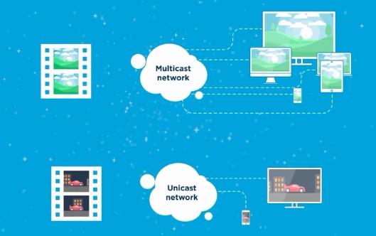 nano2 - TV. Il calcio in streaming impone un'accelerazione all'adozione del multicast per gli eventi live. Reality check sulla rete TIM e la posizioni degli altri operatori